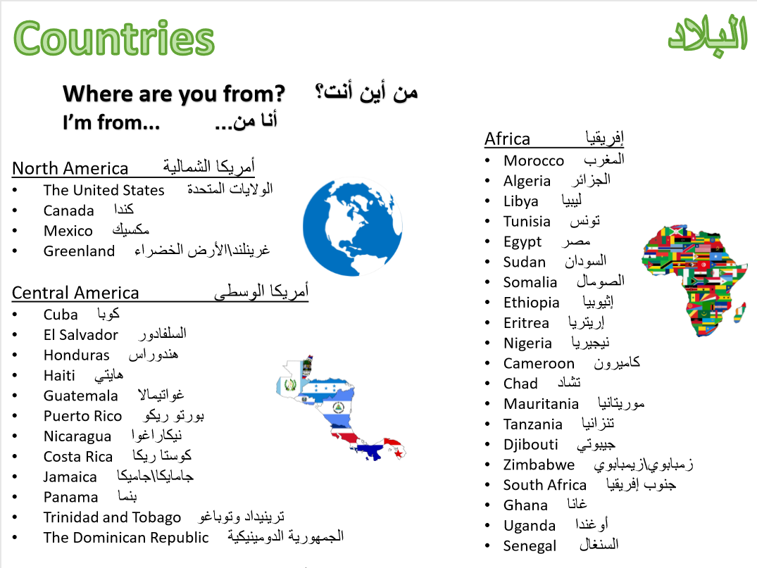 Basic English for Arabic Speakers