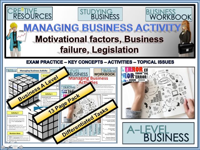 Managing Business activity - Motivational factors , Business failure, Legislation