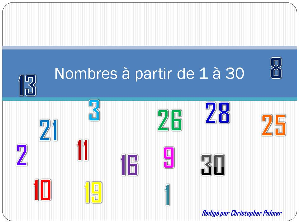Elementary school French resources: numbers