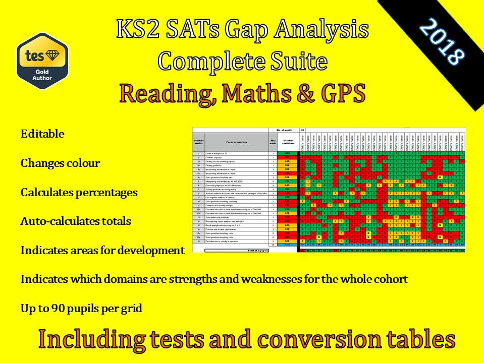 KS2 May 2018 SATs Gap Analysis / Question Level Analysis (All subjects) SATs Prep