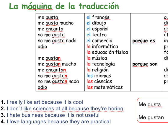 Las asignaturas - School subjects - Revision