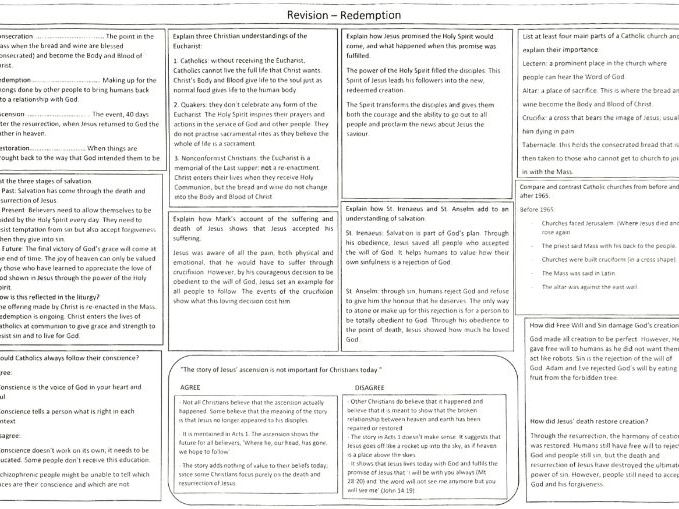 AQA New GCSE AQA Spec B Catholic Christianity Redemption Revision Exercise - with answers!