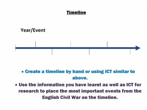 Blank Timeline By Seanalldread  Teaching Resources  Tes