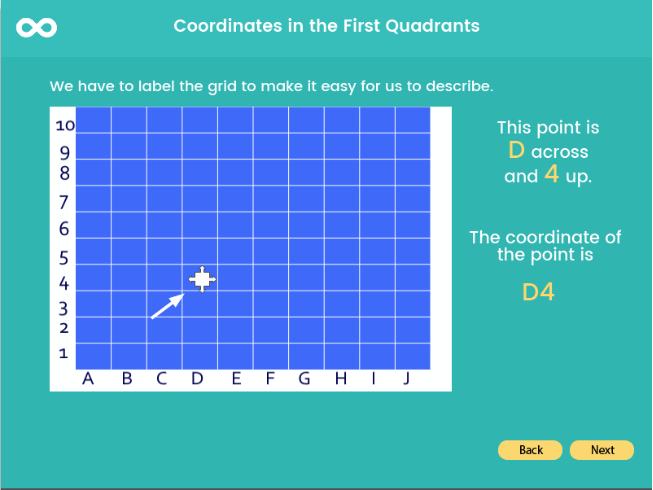 Coordinates in the First Quadrants -Year 4, key stage 2