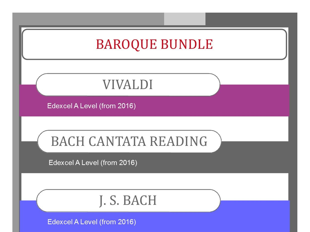 Baroque Bundle for Edexcel A Level Music (from 2016)