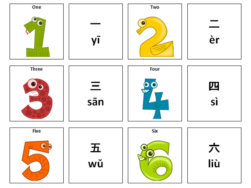 Numbers: Chinese Mandarin Vocabulary Card Sort