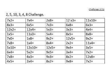 Tables Challenge Lev2 -3,4,8,2,5,10 x