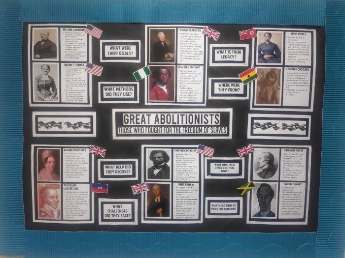 Abolitionist Poster History Key Stage 3 Slavery