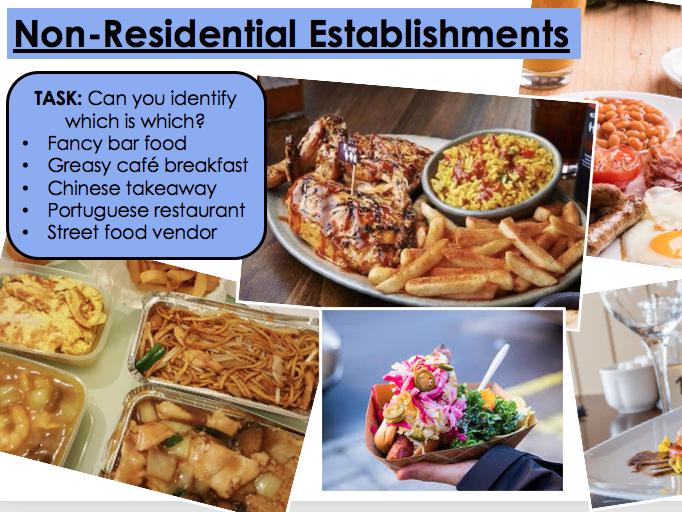 KS4 WJEC Hospitality Unit 01 LO1 - Types of Establishment