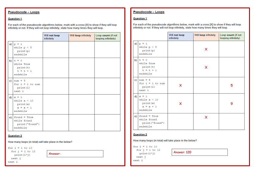 Pseudocode algorithms worksheet - Loops / iteration - Ideal lesson starter, plenary or homework