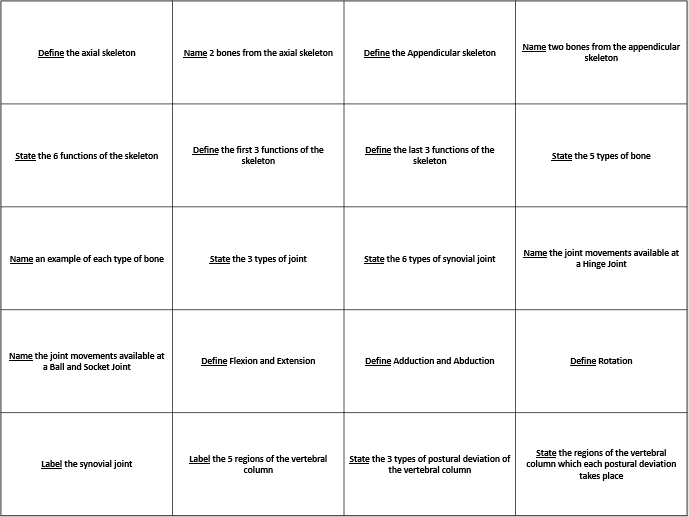 Physical Education AO1 Revision Cards