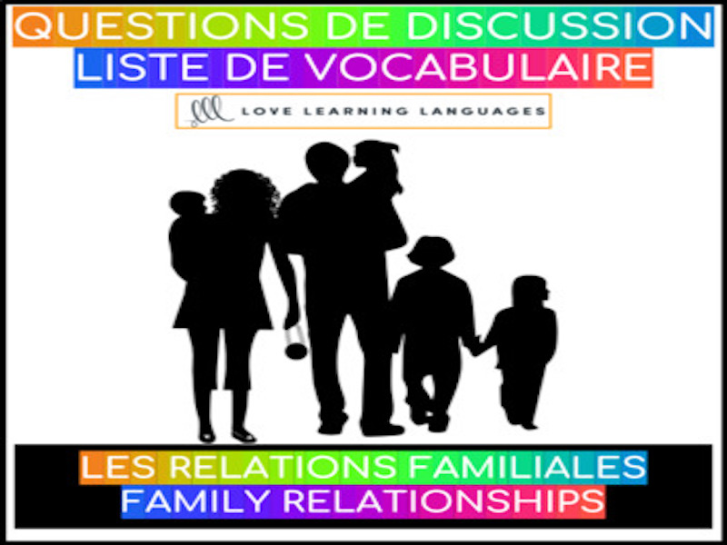 Relations familiales - Family - French themed conversation questions