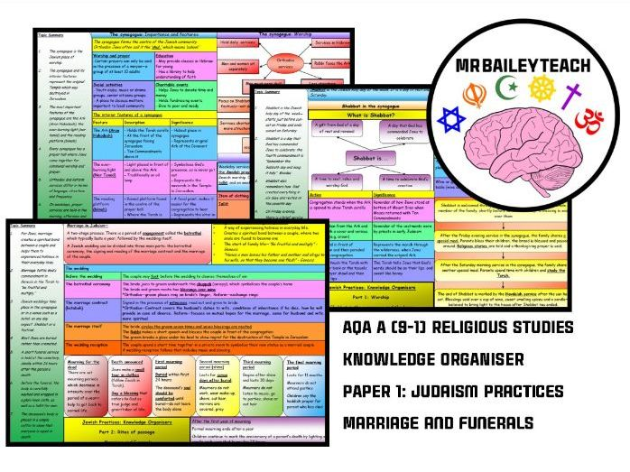 AQA A (9-1) Religious Studies - Judaism Practices (Marriage and Mourning Rituals)