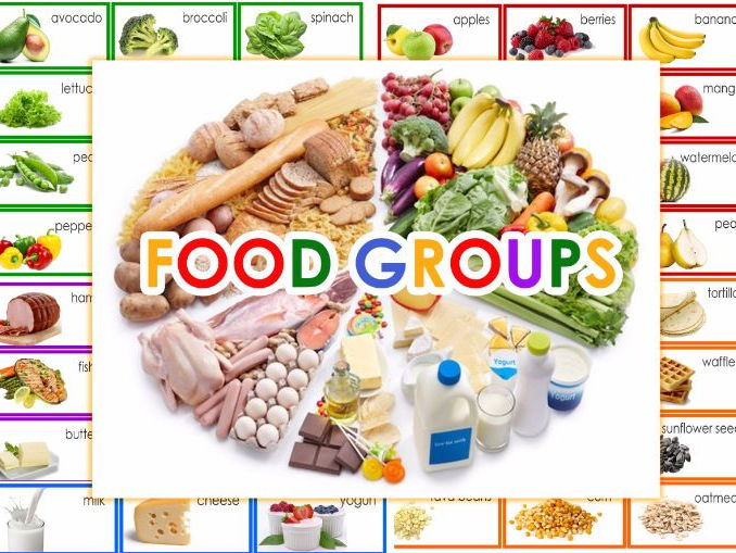 Food Groups By Olynj Teaching Resources Tes