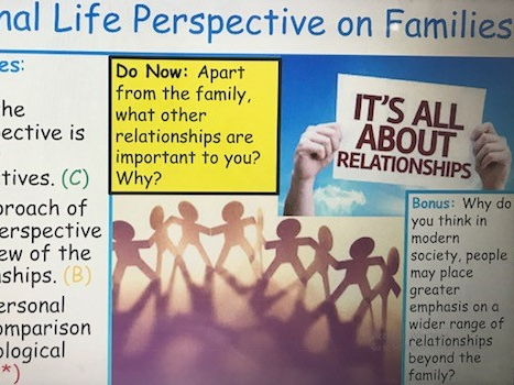 AS Sociology Family - Personal Life Perspective on the Family