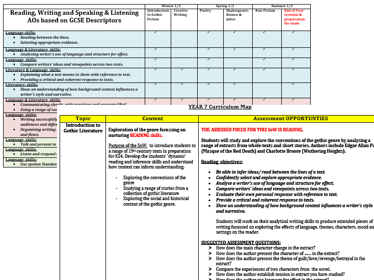 English Curriculum Maps - a bundle for Year 7-11