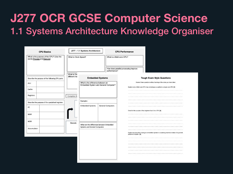 J277 GCSE Computer Science 1.1 System Architecture Knowledge Organiser