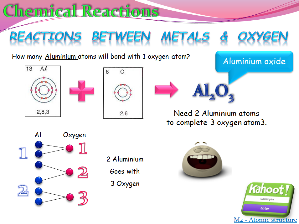 Atomic structure (Chemistry)