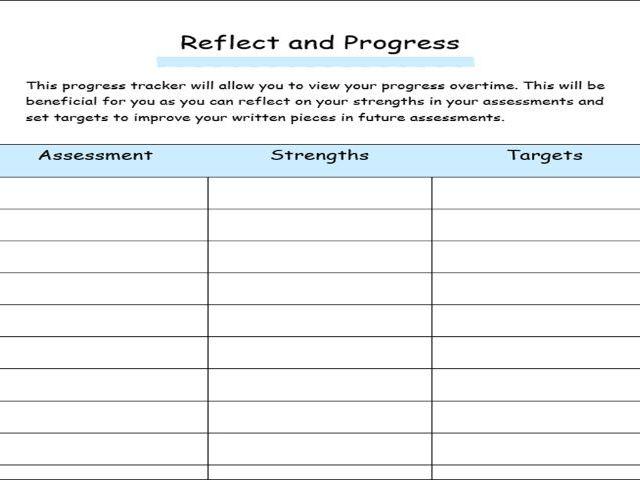 Reflect and Progress.