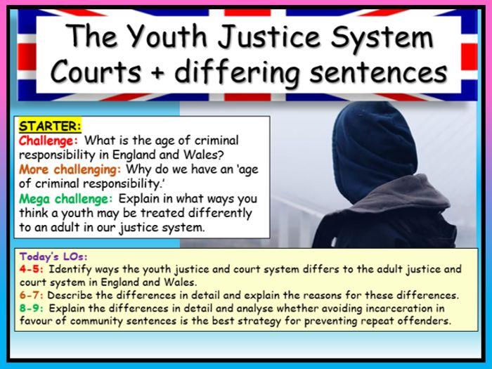 Youth Justice System AQA Citizenship