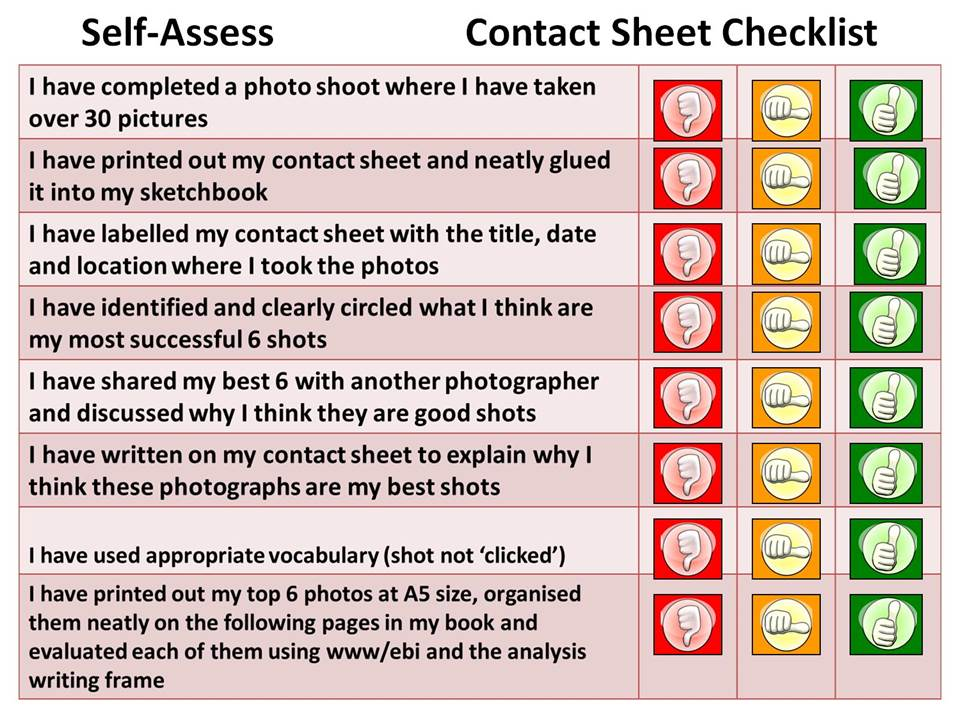 Photography Evaluating Photos & Contact Sheets