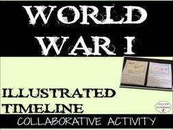 World War I Illustrated Timeline for World War I Activity