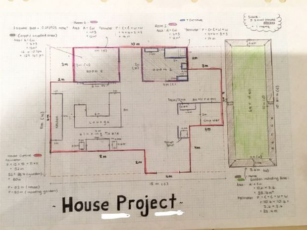 Area and Perimeter House Project