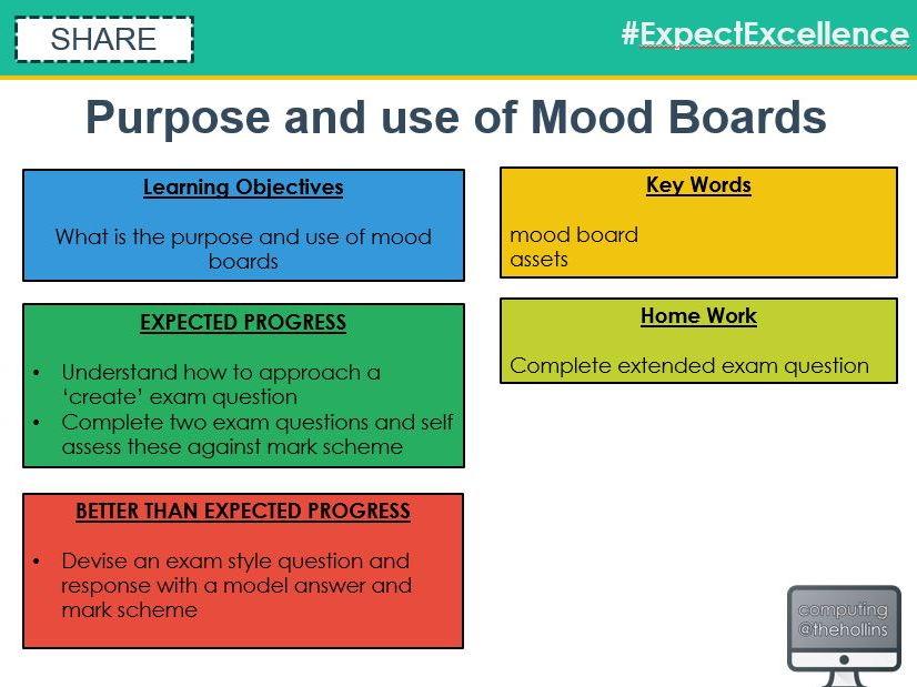Creative iMedia R081 - Lesson 2 of 2 - Moodboards