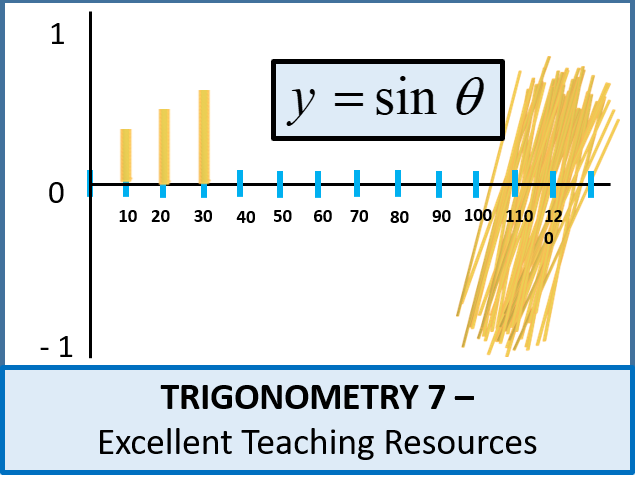 Geometry: Trigonometry 7 - Spaghetti Lesson (Trig Graphs Introduction) + Activity