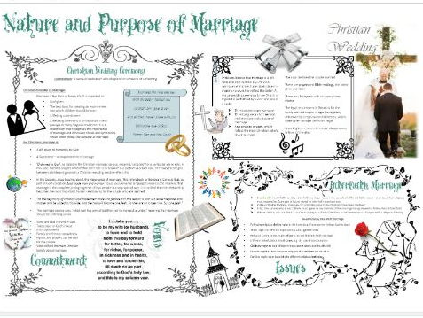 WJEC Eduqas Relationships: Nature and Purpose of Marriage Learning Mat Information Sheet
