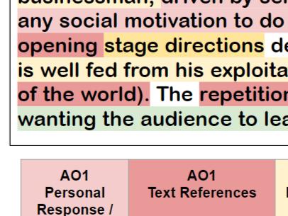Model Paragraph: Arthur Birling Q. An Inspector Calls