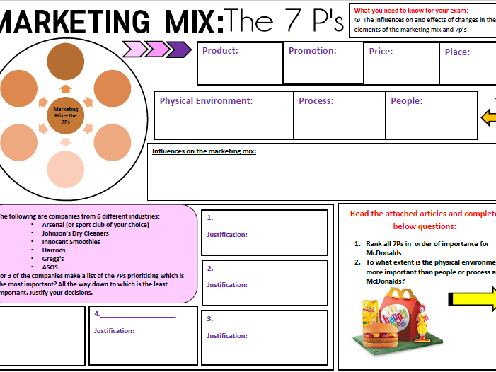 "marketing mix worksheet Directions the ""marketing mix"" or ""four p's"" of marketing are used to create products/services that meet needs/wants that are priced to maximize."