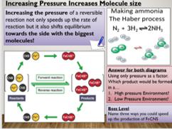 KS4 C8.8 Dynamic Equilibrium and Haber Process