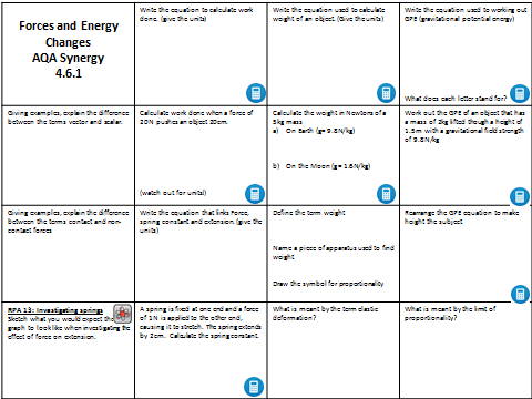 AQA Synergy 4.6.1 Forces and Energy changes revision