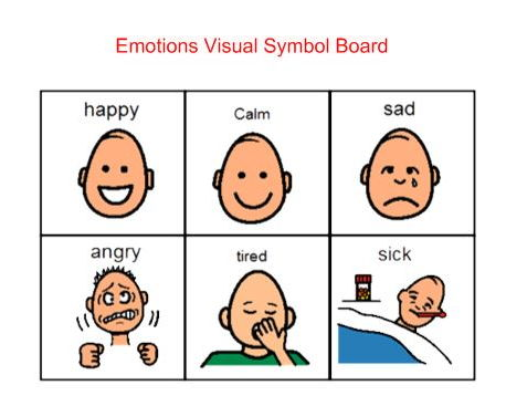 Emotions: Learning about 6 emotions