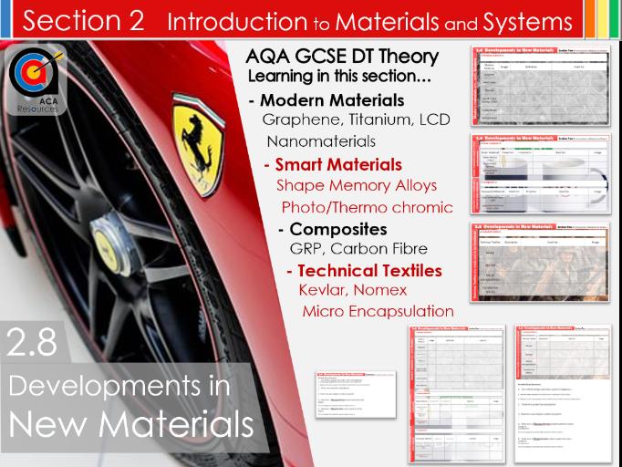 AQA GCSE DT 2.8 Developments in New Materials