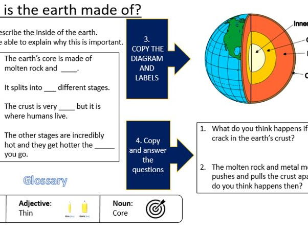 EAL lesson on Earth's Core - Geography