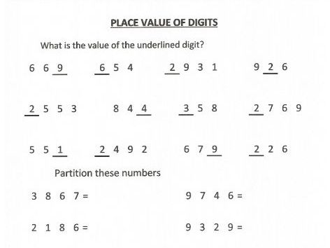 Place Value of Digits