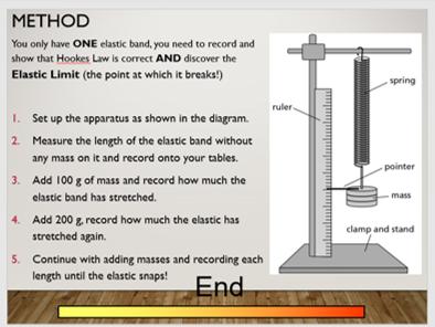 STEM KS3-4 Hookes Law