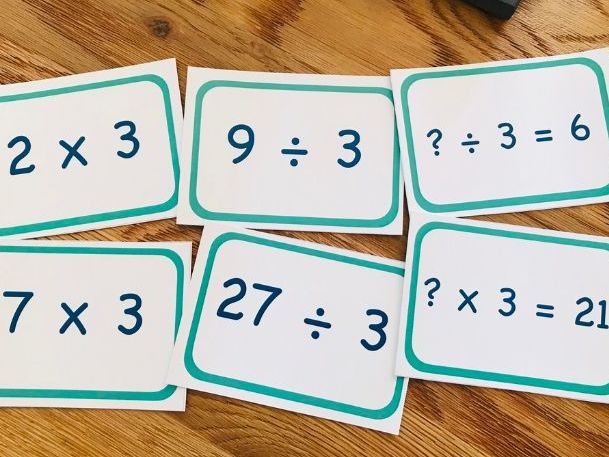 4 Times Tables Flashcards