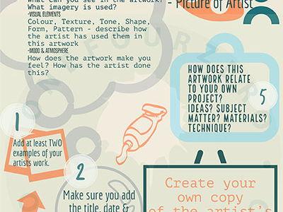 Artist Research Help Sheet