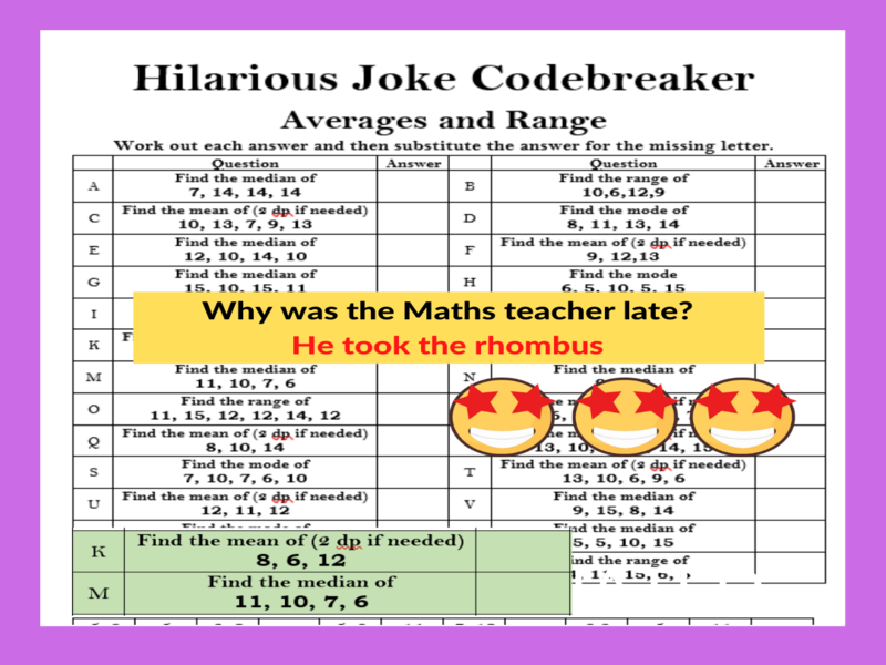 Averages and Range Joke Codebreaker