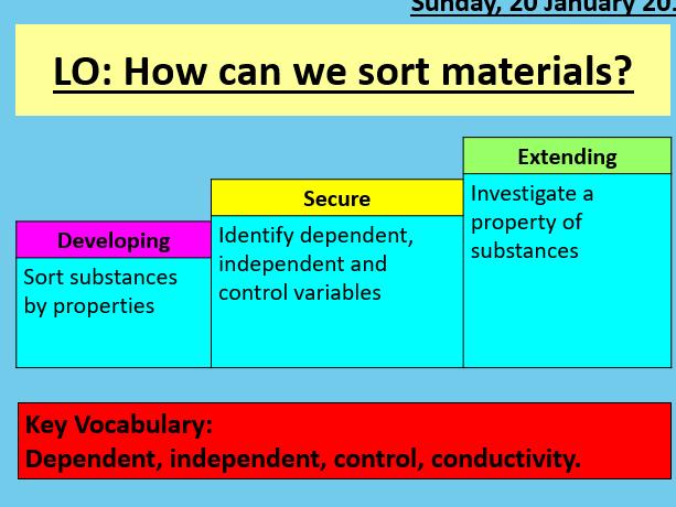 Conductivity/ sorting materials