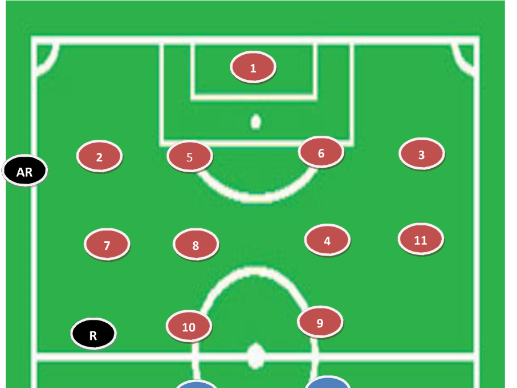Interactive Whiteboard Tactics Board (Football, Netball and Rugby)