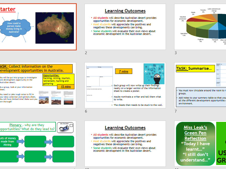 Place Study - Australia (Lesson and resources)