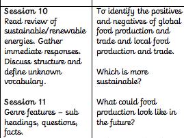 Food and Trade - KS2