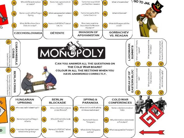Cold War Monopoly Board
