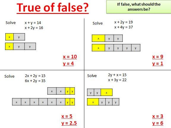 Solving simultaneous equations introduction - mastery style using bar models BUNDLE L1-5