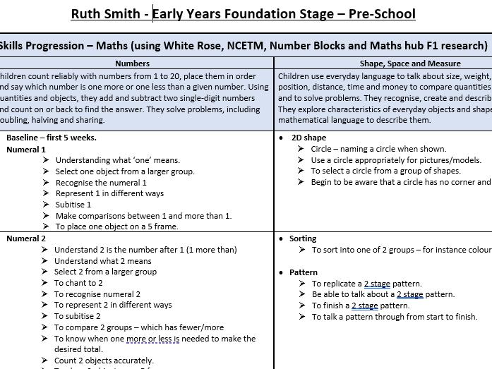 Maths Mastery Skills based LTP for Pre-School/F1 EYFS