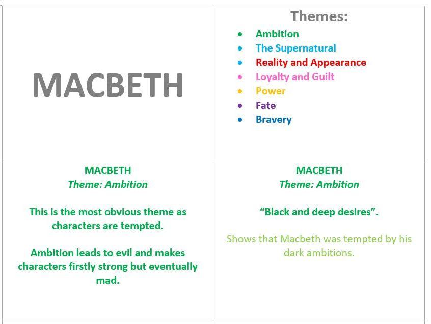 GCSE Macbeth: Theme Revision